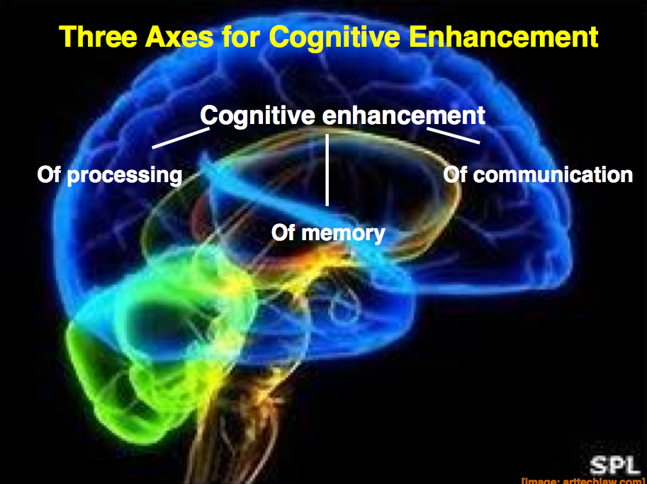 Image result for cognitive enhancement